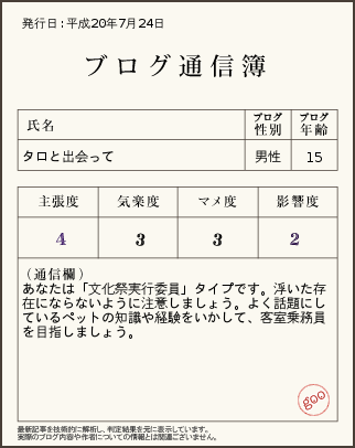 tushinbo_imgブログ通信簿