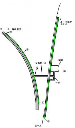 湯檜曽駅構内