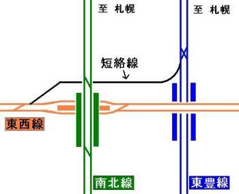 大通り駅 短絡線