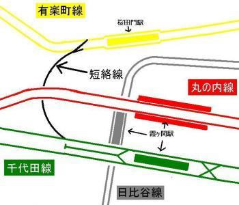霞ヶ関-桜田門 短絡線