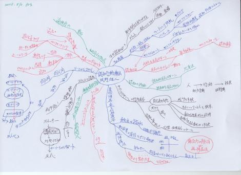 MM 認知行動療法2