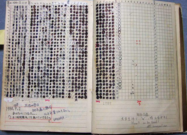 5年間日記の1日1時間題目表