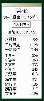 2005.05.28  第4ID 四段に(成績)