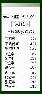 2008.07.07 第5ID サンマ三段 成績