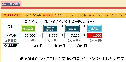 chocom-jal2.jpg