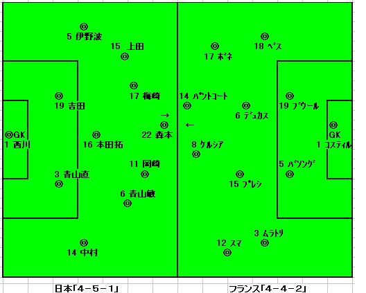 20080522ツーロン日本フランス戦