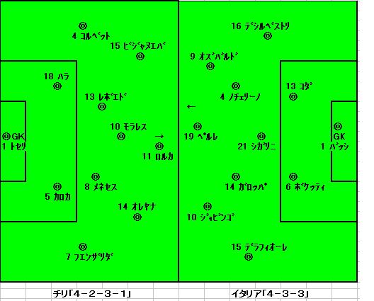 20080529チリイタリア決勝