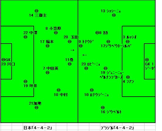 japanbrazil.png