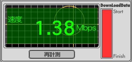 イーモバイルD02HW通信速度