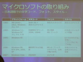 OS変更 文字コード