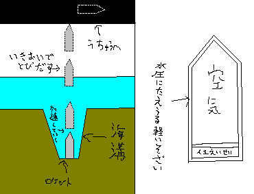 rロケット