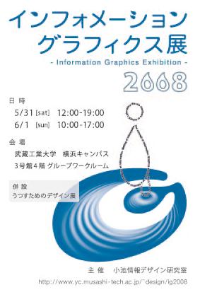 ig2008