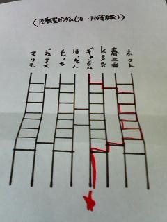 陸戦型ガンダム(シロー・アマダ専用機)当選者