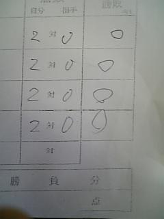 kekkayoushi.jpg
