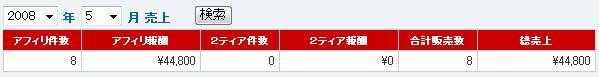 20080518売上げ