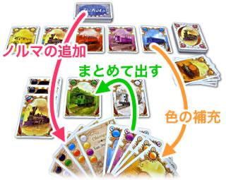 チケットトゥライドカードゲーム:選択肢